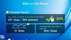 Wake-up Club Statistics