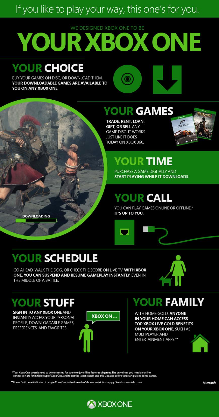 XboxpostOne80