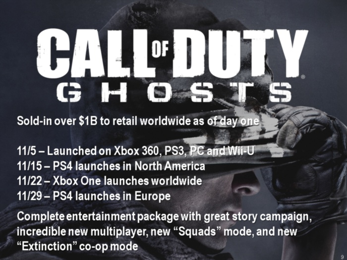 Call of Duty: Ghosts $1B