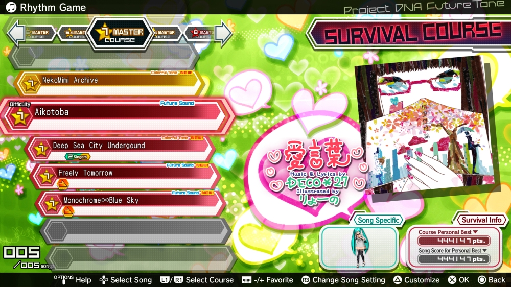 Hatsune Miku: Project DIVA Future Tone - Song list